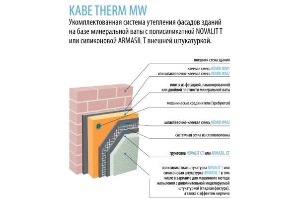 KABE THERM MW - Система утепления фасадов зданий на базе минеральной ваты